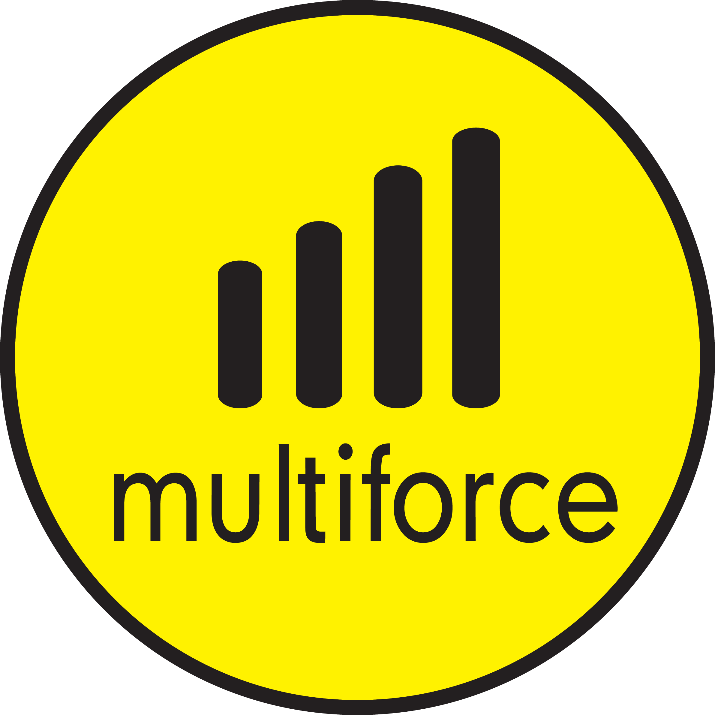 Multiforce